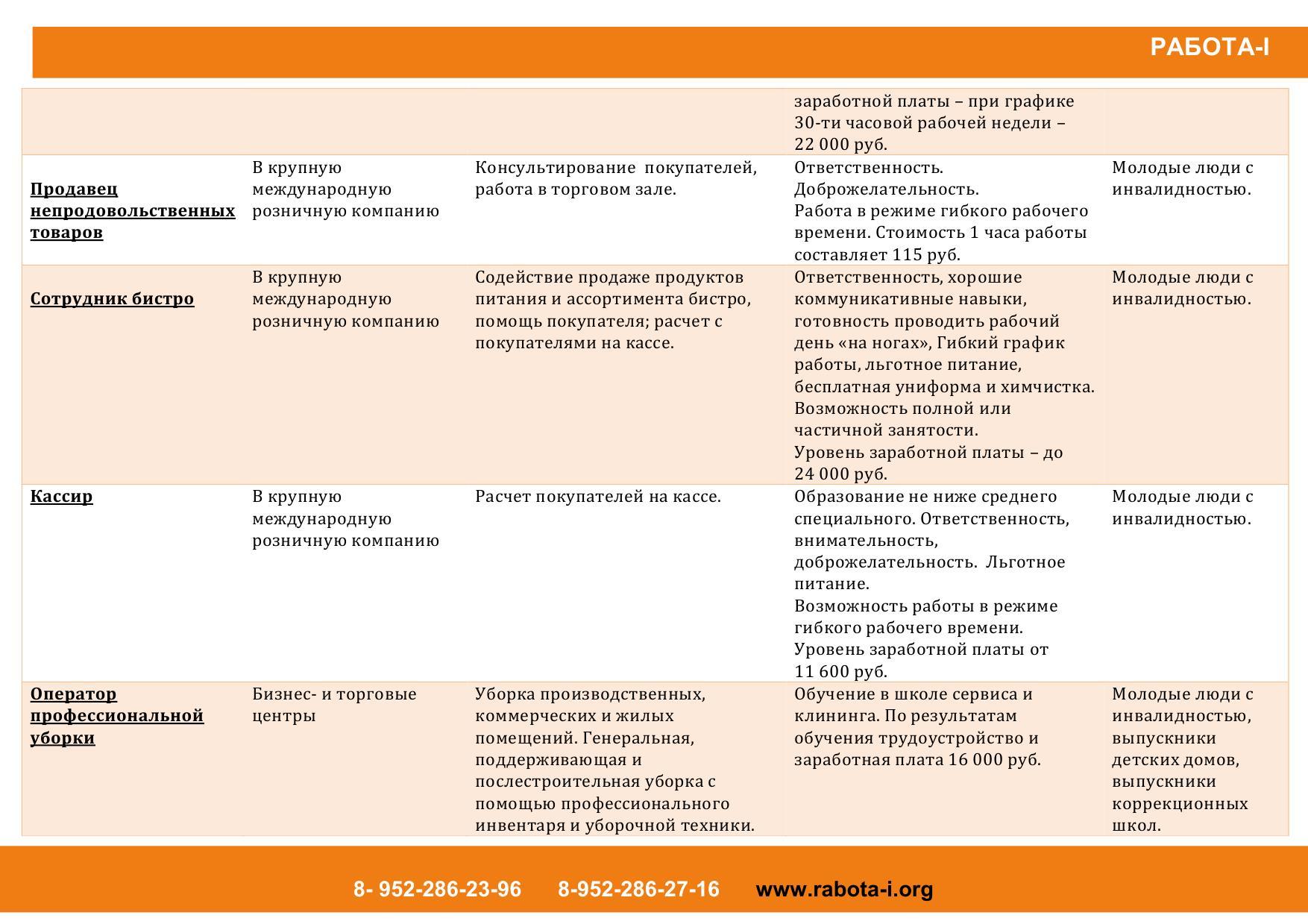 Сайт вакансий детских приютов бесплатное размещение объявлений в копейске
